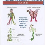 nursing-mnemonics-book